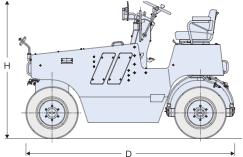 サカイ タイヤローラー TZ703 全長 全高